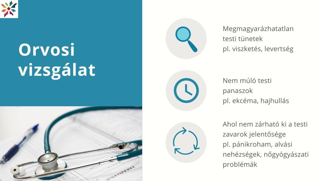 orvosi vizsgálat javasolt, ha nem múló testi panaszok gyötörnek, megmagyarázhatatlan testi tüneteket tapasztalsz vagy bizonyos esetekben ahol a testi megbetegedés/kezelés nem zárható ki pl. nőgyógyászati problémák, alvási nehézségek